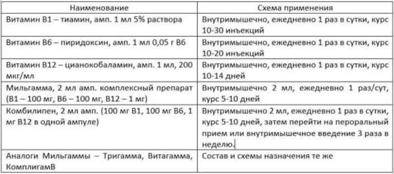 fájdalomcsillapítók és gyulladáscsökkentő kenőcsök oszteokondrozisra)