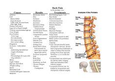 alsó hasi fájdalom ízületi fájdalom