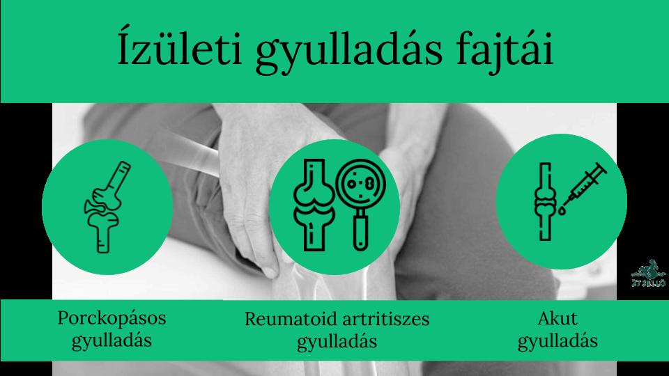 az ujjízület ízületi gyulladása sérülések a könyökízületben