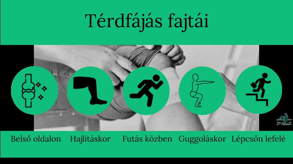 térdízület kezelési gyakorlata ízületi fájdalmak lehetséges