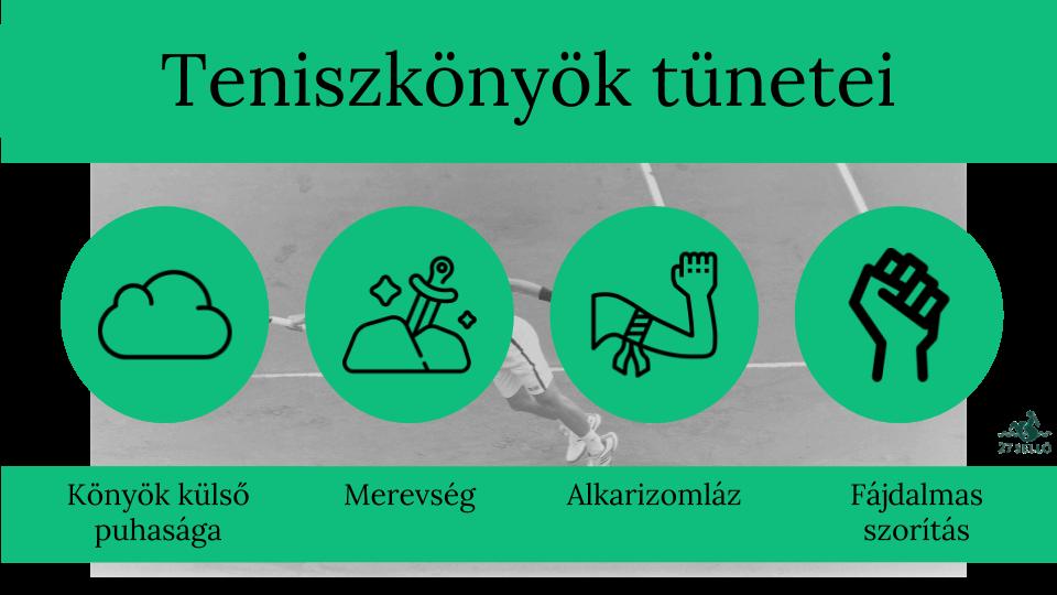 könyök fájdalom injekció)