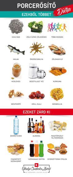 ízületek sós ételek)