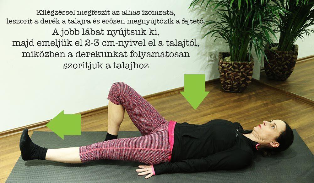 gyógytorna gyakorlatok derékfájásra)