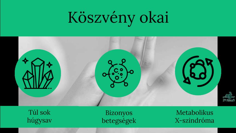 Hogyan hat a meleg idő a fájdalomra? - fájdalomportászoszszc.hu