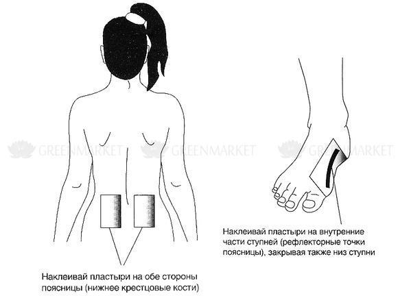 kondroitin-glükozamin komplex áttekintések)