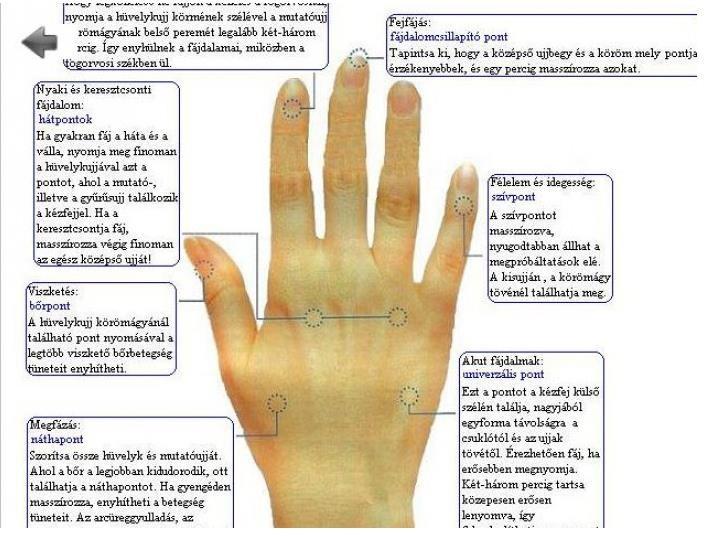 a gyűrűs ujj ízülete fáj