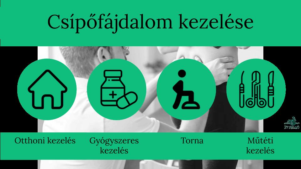 csípőbetegség tünetei és kezelése