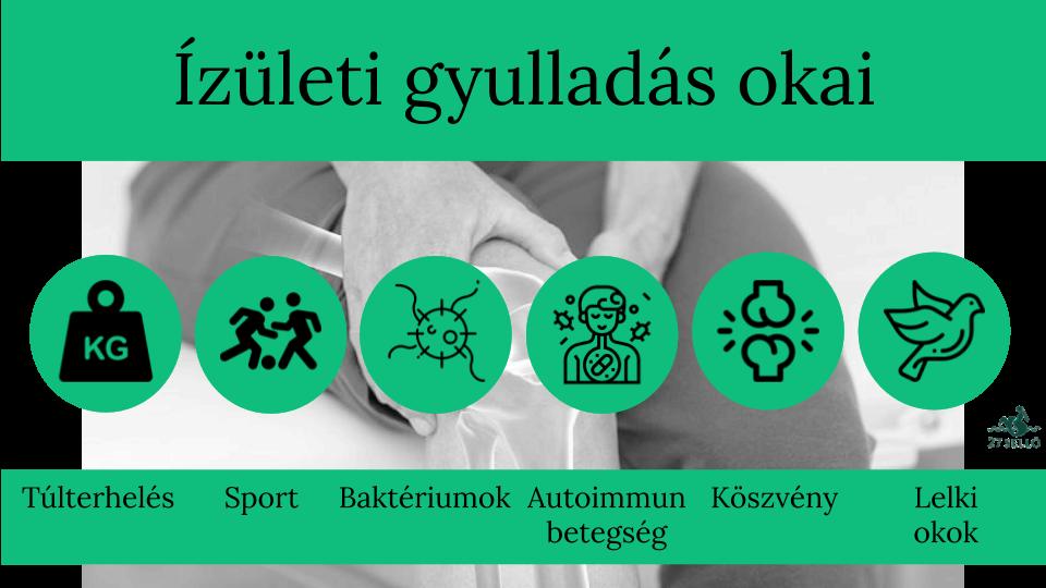 hatékony kezelés ízületi ízületi gyulladás esetén)