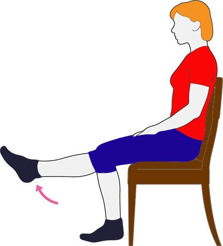 hogyan kezeljük a térd artrózisát 2 fokkal glükózamin-kondroitin venni