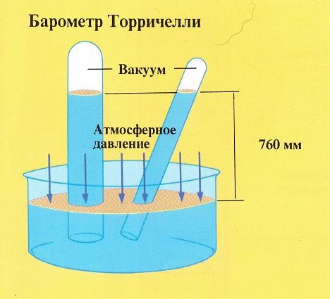 meteorológiai függőség ízületi fájdalom)