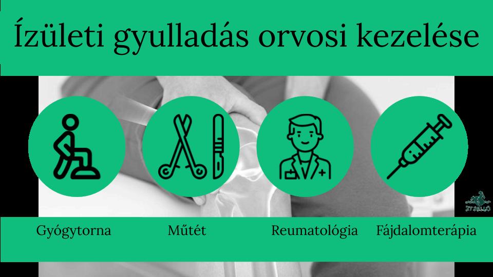 méhkezelés ízületi gyulladás és ízületi gyulladás kezelésére)