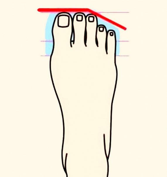 összenőtt lábujjak spirituális jelentése