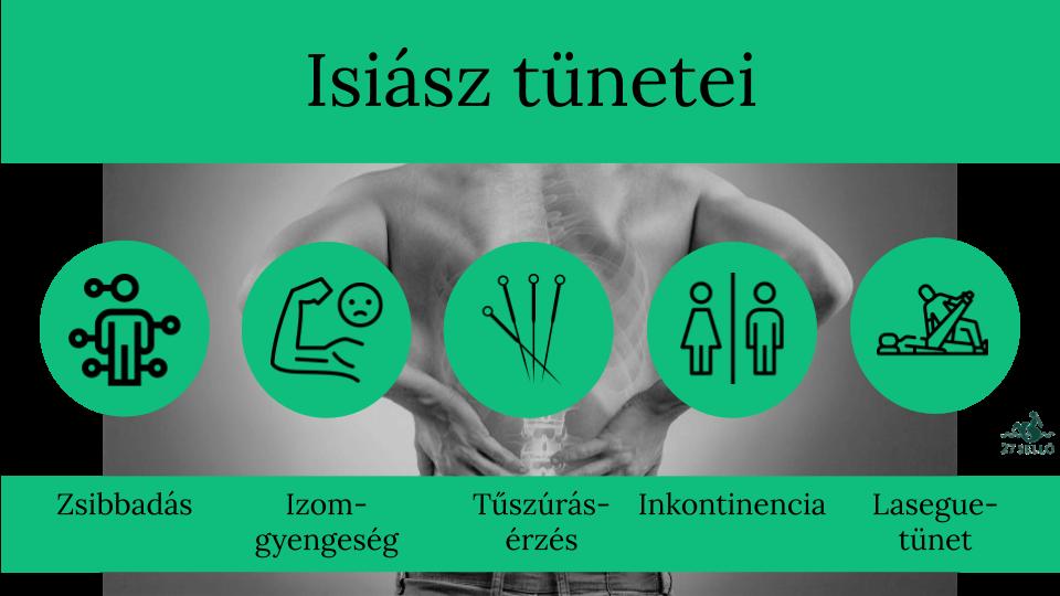 térd tünetek anserine bursitis és kezelése
