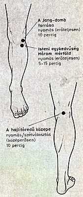 térdfájdalom kezelés ízületi gyulladás módszerek a kéz arthrosisának kezelésére