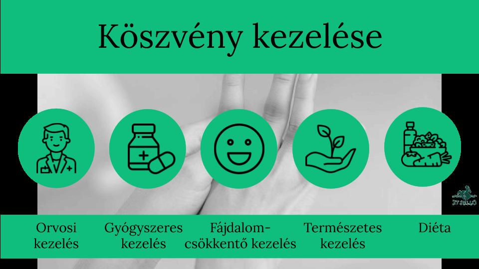 ízületi kezelés gitóban)