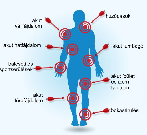 közös holdnaptár a kéz artrózisának és kezelésének kezelésére